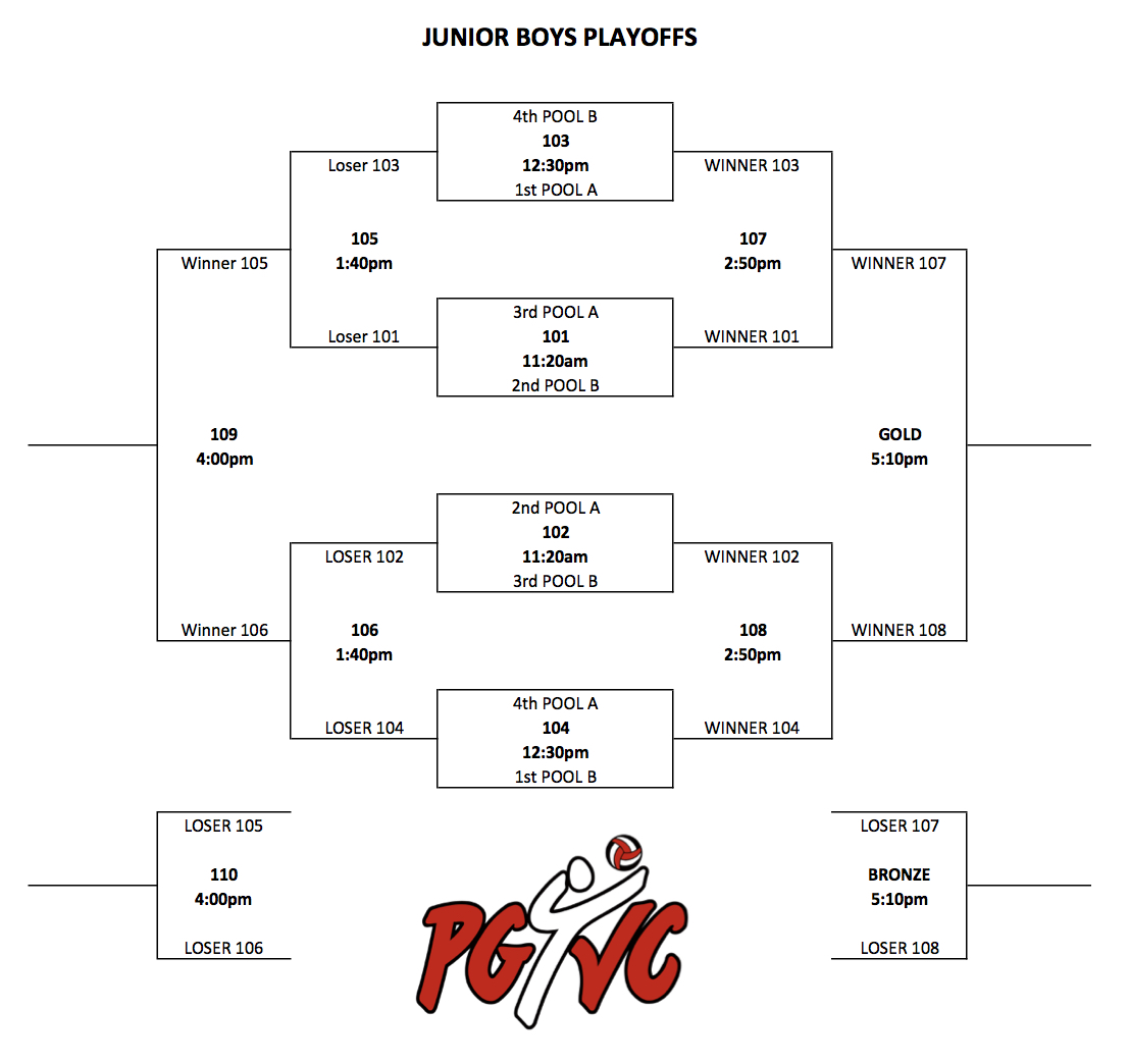 Junior Kodiak Classic 2019 BOYS.jpg